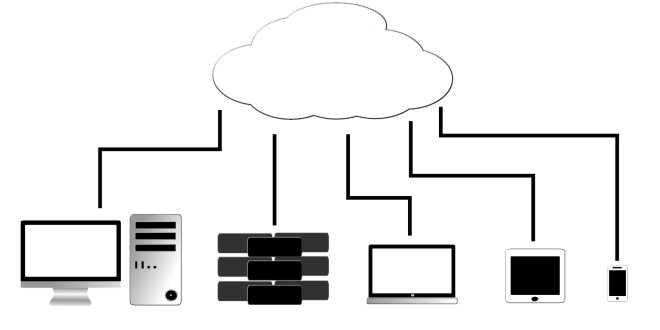 cloud 3332500 1920 660x330 - The Pitfall of Cloud Server