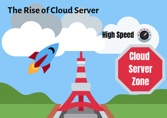 The Rise of Cloud Server