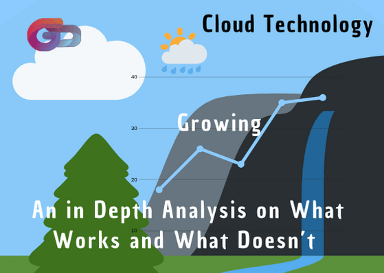 Cloud Computing an in Depth Anaylsis on What Works and What Doesn't