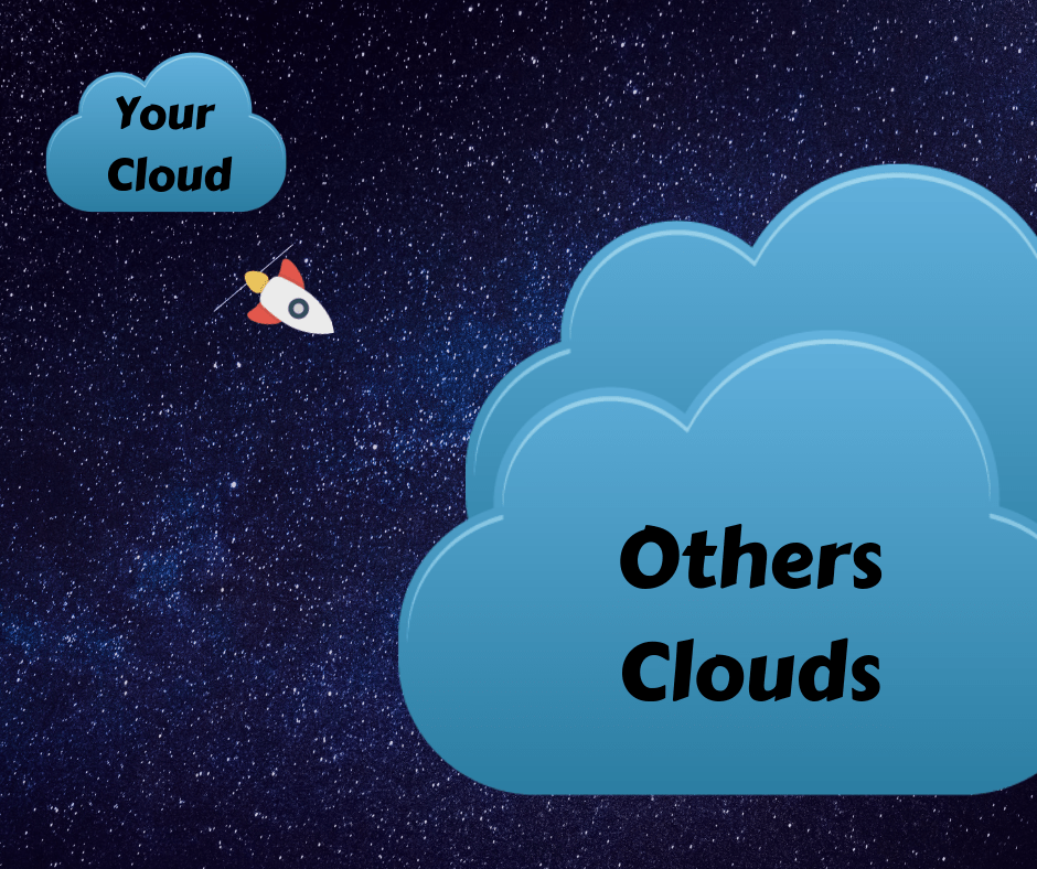 What You Should Do to Find Out About Cloud Before You're Left Behind