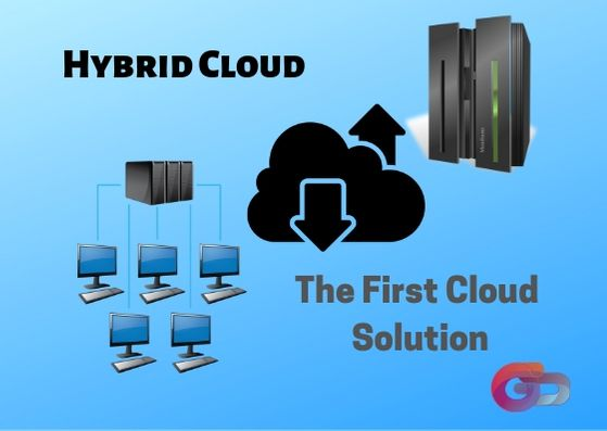 hybri cloud - Reported Buzz on Hybrid Cloud Revealed