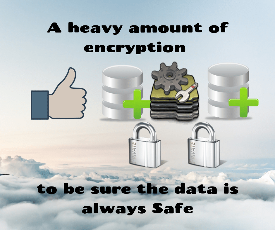 A heavy amount of encryption to be sure the data is always Safe