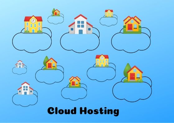Cloud Hosting - Top Choices of Cloud Hosting