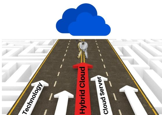 Hybrid Cloud - The Key to Successful Hybrid Cloud