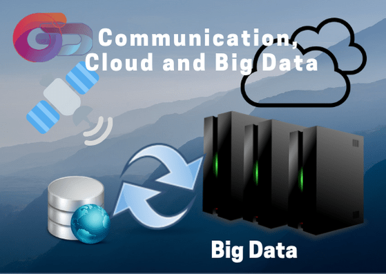 Communication, Cloud and Big Data